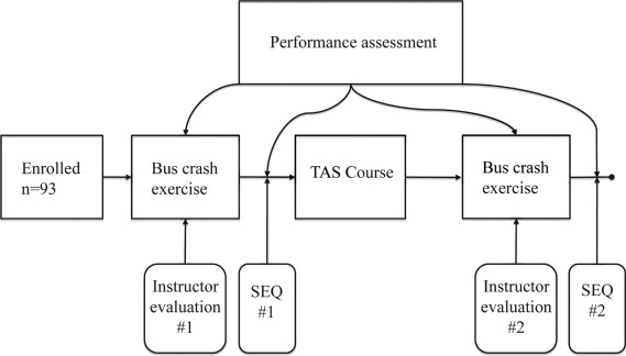 an introduction to the analysis of airmedical evacuation Go beyond swot analysis by learning how to conduct a tows analysis the tows matrix is a relatively simple tool for generating strategic options.